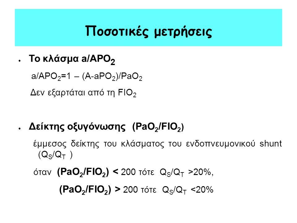 ● Το κλάσμα a/APO 2 a/APO 2 =1 – (A-aPO 2 )/PaO 2 Δεν εξαρτάται από τη FIO 2 ● Δείκτης οξυγόνωσης (PaO 2 /FIO 2 ) έμμεσος δείκτης του κλάσματος του εν