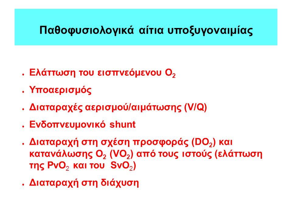 Παθοφυσιολογικά αίτια υποξυγοναιμίας ● Eλάττωση του εισπνεόμενου Ο 2 ● Yποαερισμός ● Διαταραχές αερισμού/αιμάτωσης (V/Q) ● Ενδοπνευμονικό shunt ● Διατ