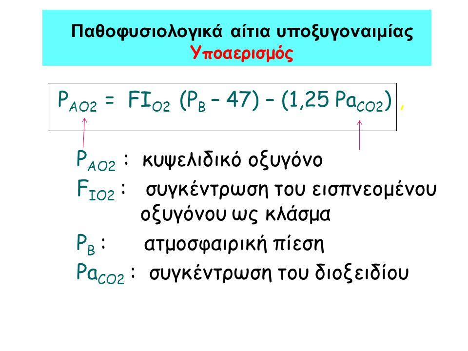 Παθοφυσιολογικά αίτια υποξυγοναιμίας Yποαερισμός P AO2 = FΙ O2 (P B – 47) – (1,25 Pa CO2 ), P AO2 : κυψελιδικό οξυγόνο F IO2 : συγκέντρωση του εισπνεο