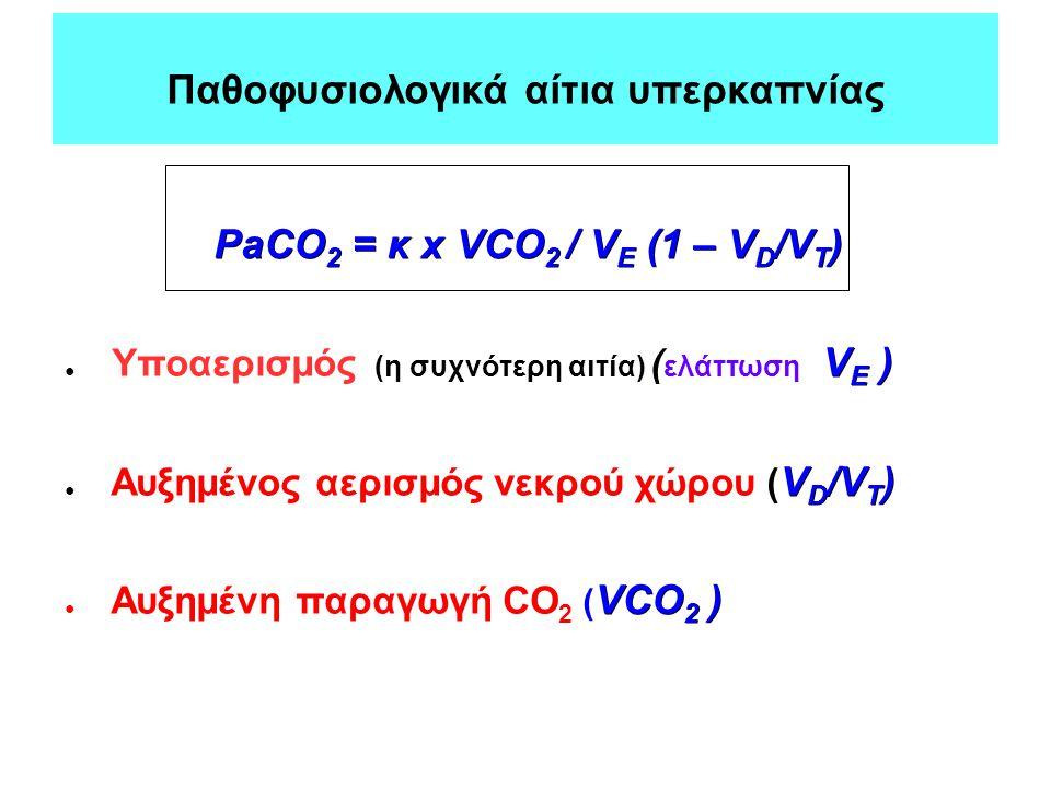 Παθοφυσιολογικά αίτια υπερκαπνίας PaCO 2 = κ x VCO 2 / V E (1 – V D /V T ) PaCO 2 = κ x VCO 2 / V E (1 – V D /V T ) V E ) ● Υποαερισμός (η συχνότερη α