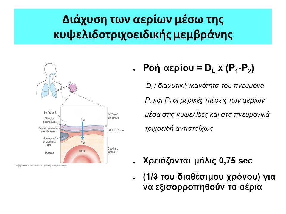 Διάχυση των αερίων μέσω της κυψελιδοτριχοειδικής μεμβράνης ● Ροή αερίου = D L Χ (P 1 -P 2 ) D L : διαχυτική ικανότητα του πνεύμονα P 1 και P 2 οι μερι