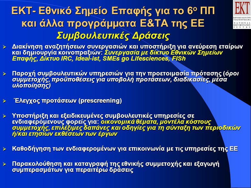 ΕΚΤ- Εθνικό Σημείο Επαφής για το 6 ο ΠΠ και άλλα προγράμματα Ε&ΤΑ της ΕΕ Συμβουλευτικές Δράσεις  Διακίνηση αναζητήσεων συνεργασιών και υποστήριξη για ανεύρεση εταίρων και δημιουργία κοινοπραξιών:  Διακίνηση αναζητήσεων συνεργασιών και υποστήριξη για ανεύρεση εταίρων και δημιουργία κοινοπραξιών: Συνεργασία με δίκτυο Εθνικών Σημείων Επαφής, Δίκτυο IRC, Ideal-ist, SMEs go Lifesciences, FISh  Παροχή συμβουλευτικών υπηρεσιών για την προετοιμασία πρότασης (όροι συμμετοχής, προϋποθέσεις για υποβολή προτάσεων, διαδικασίες, μέσα υλοποίησης)  Έλεγχος προτάσεων (prescreening)  Υποστήριξη και εξειδικευμένες συμβουλευτικές υπηρεσίες σε ενδιαφερόμενους φoρείς για: οικονομικά θέματα, μοντέλα κόστους συμμετοχής, επιλέξιμες δαπάνες και οδηγίες για τη σύνταξη των περιοδικών ή/και ετησίων εκθέσεων των έργων  Καθοδήγηση των ενδιαφερομένων για επικοινωνία με τις υπηρεσίες της ΕΕ  Παρακολούθηση και καταγραφή της εθνικής συμμετοχής και εξαγωγή συμπερασμάτων για περαιτέρω δράσεις
