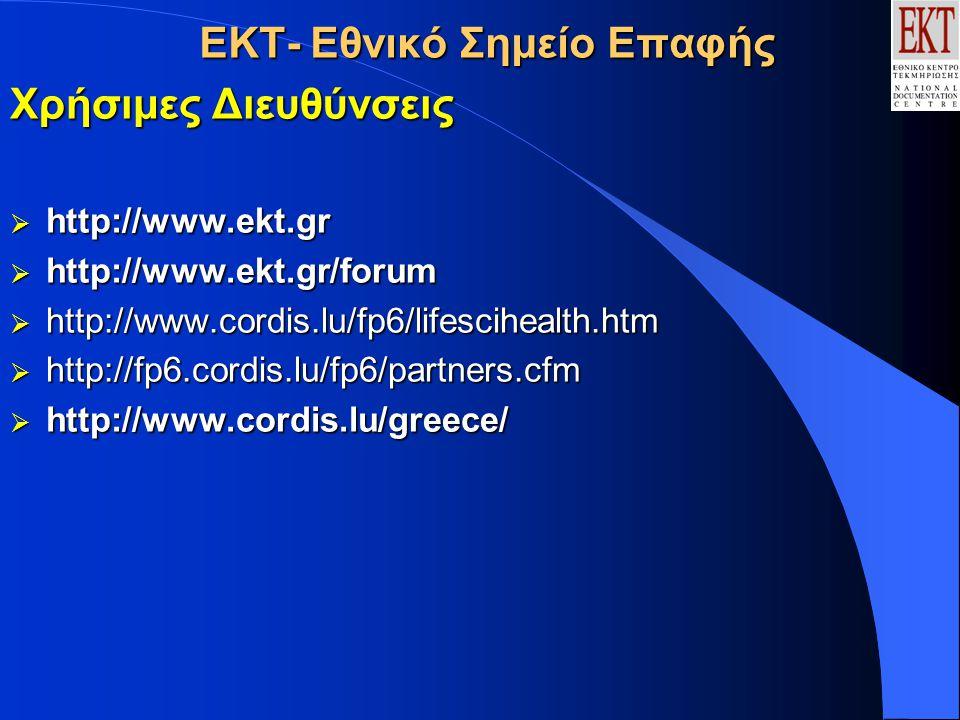 ΕΚΤ- Εθνικό Σημείο Επαφής Χρήσιμες Διευθύνσεις  http://www.ekt.gr  http://www.ekt.gr/forum  http://www.cordis.lu/fp6/lifescihealth.htm  http://fp6.cordis.lu/fp6/partners.cfm  http://www.cordis.lu/greece/