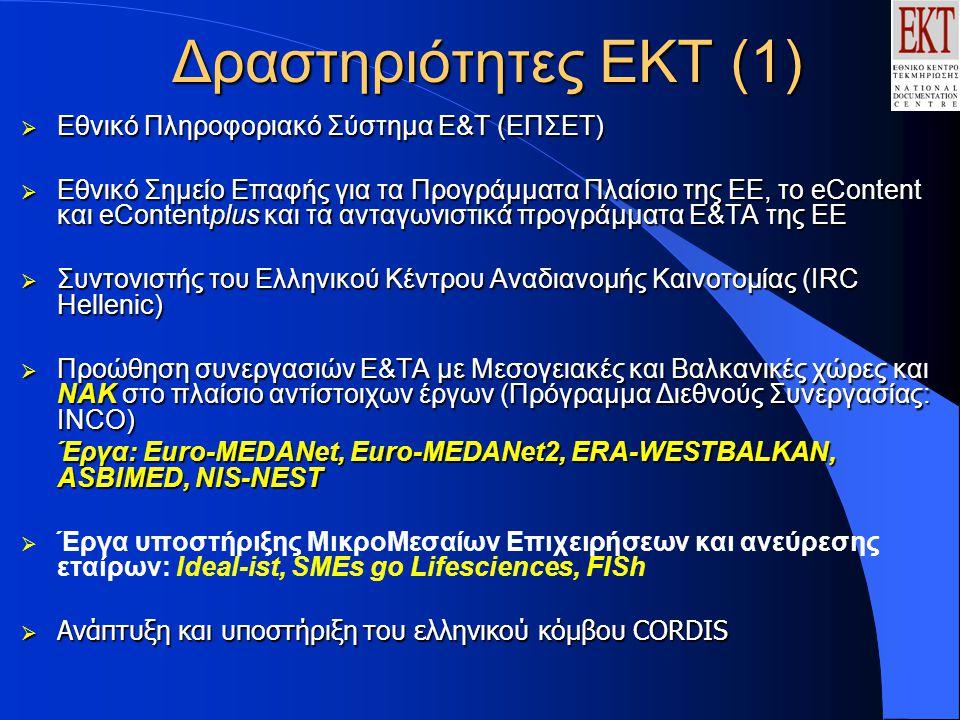 Δραστηριότητες ΕΚΤ (1)  Εθνικό Πληροφοριακό Σύστημα Ε&Τ (ΕΠΣΕΤ)  Εθνικό Σημείο Επαφής για τα Προγράμματα Πλαίσιο της ΕΕ, το eContent και eContentplus και τα ανταγωνιστικά προγράμματα Ε&ΤΑ της ΕΕ  Συντονιστής του Ελληνικού Κέντρου Αναδιανομής Καινοτομίας (IRC Hellenic)  Προώθηση συνεργασιών Ε&ΤΑ με Μεσογειακές και Βαλκανικές χώρες και ΝΑΚ στο πλαίσιο αντίστοιχων έργων (Πρόγραμμα Διεθνούς Συνεργασίας: ΙΝCΟ) Έργα: Euro-MEDANet, Euro-MEDANet2, ERA-WESTBALKAN, ASBIMED, NIS-NEST  Έργα υποστήριξης ΜικροΜεσαίων Επιχειρήσεων και ανεύρεσης εταίρων: Ideal-ist, SMEs go Lifesciences, FISh  Ανάπτυξη και υποστήριξη του ελληνικού κόμβου CORDIS