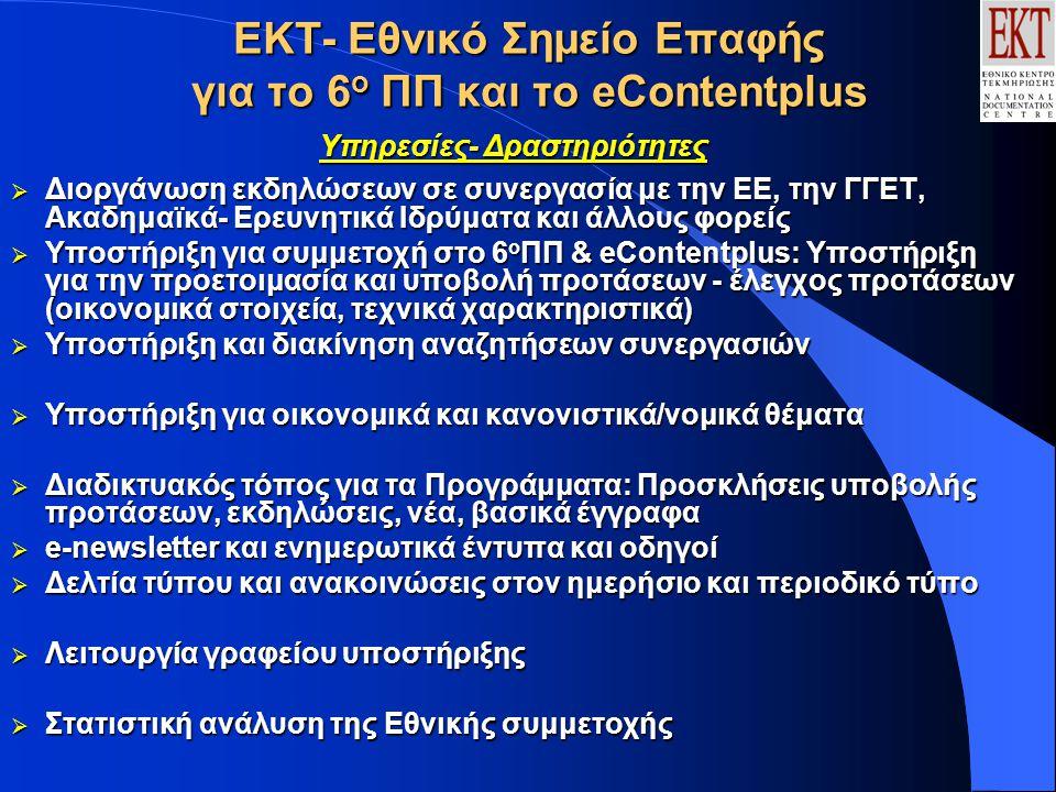 ΕΚΤ- Εθνικό Σημείο Επαφής για το 6 ο ΠΠ και το eContentplus Υπηρεσίες- Δραστηριότητες  Διοργάνωση εκδηλώσεων σε συνεργασία με την ΕΕ, την ΓΓΕΤ, Ακαδημαϊκά- Ερευνητικά Ιδρύματα και άλλους φορείς  Υποστήριξη για συμμετοχή στο 6 ο ΠΠ & eContentplus: Υποστήριξη για την προετοιμασία και υποβολή προτάσεων - έλεγχος προτάσεων (οικονομικά στοιχεία, τεχνικά χαρακτηριστικά)  Υποστήριξη και διακίνηση αναζητήσεων συνεργασιών  Υποστήριξη για οικονομικά και κανονιστικά/νομικά θέματα  Διαδικτυακός τόπος για τα Προγράμματα: Προσκλήσεις υποβολής προτάσεων, εκδηλώσεις, νέα, βασικά έγγραφα  e-newsletter και ενημερωτικά έντυπα και οδηγοί  Δελτία τύπου και ανακοινώσεις στον ημερήσιο και περιοδικό τύπο  Λειτουργία γραφείου υποστήριξης  Στατιστική ανάλυση της Εθνικής συμμετοχής