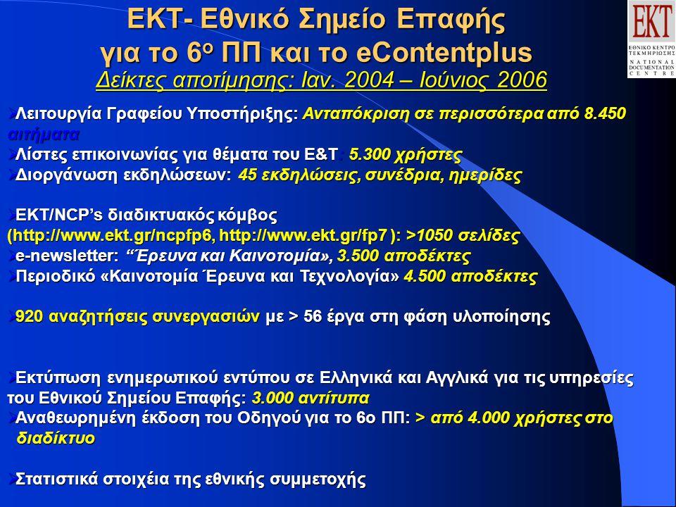 ΕΚΤ- Εθνικό Σημείο Επαφής για το 6 ο ΠΠ και το eContentplus Δείκτες αποτίμησης: Ιαν.