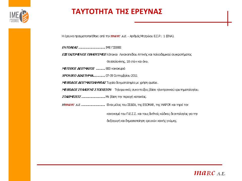 ΦύλοΗλικία ΆνδραςΓυναίκα 18-34 ετών 35-54 ετών 55 ετών και άνω Να είναι ανάλογος με τον πληθυσμό κάθε πόλης 73,175,477,979,167,6 Να είναι ελεύθερος, χωρίς περιορισμούς 24,117,621,318,622,9 ΔΑ2,870,72,39,6 Πόλη διεξαγωγής ΑθήναΘεσσαλονίκη Να είναι ανάλογος με τον πληθυσμό κάθε πόλης 7475,3 Να είναι ελεύθερος, χωρίς περιορισμούς 21,219,3 ΔΑ4,85,3