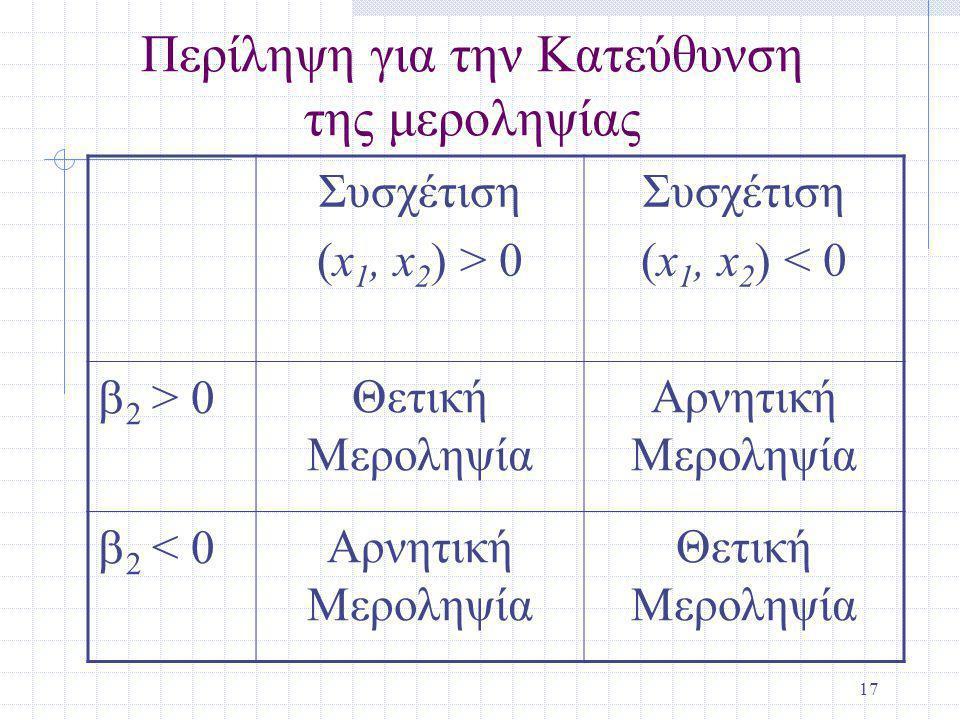 17 Περίληψη για την Κατεύθυνση της μεροληψίας Συσχέτιση (x 1, x 2 ) > 0 Συσχέτιση (x 1, x 2 ) < 0  2 > 0 Θετική Μεροληψία Αρνητική Μεροληψία  2 < 0