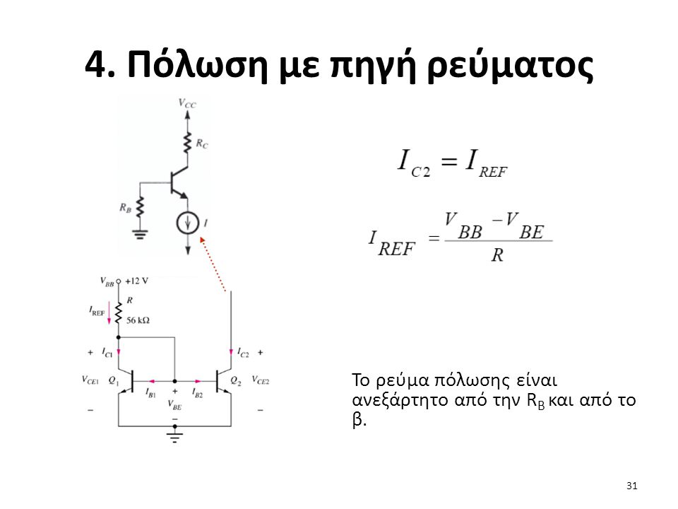 4. Πόλωση με πηγή ρεύματος Το ρεύμα πόλωσης είναι ανεξάρτητο από την R B και από το β. 31