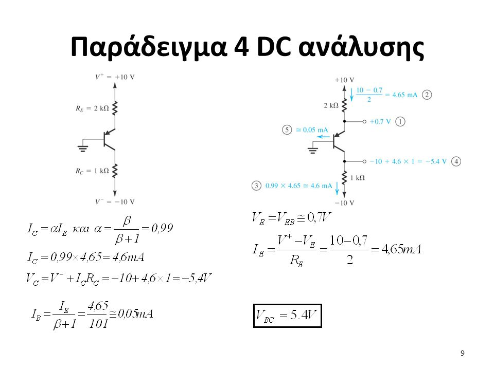 Σύνοψη της μεθοδολογίας της DC ανάλυσης 1.Υποθέτουμε ότι το τρανζίστορ λειτουργεί στην ενεργό περιοχή όπου V BE =V BE (on), β>>, I B >0 και I C =βI B.