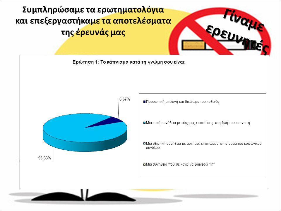 Συμπληρώσαμε τα ερωτηματολόγια και επεξεργαστήκαμε τα αποτελέσματα της έρευνάς μας Γίναμε ερευνητές