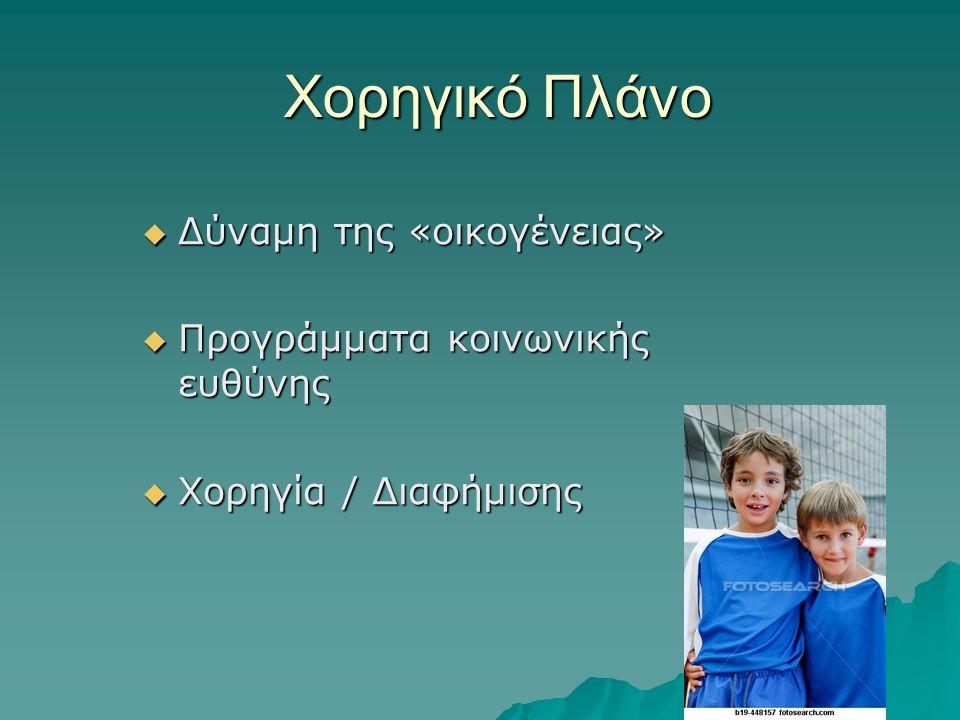 Χορηγικό Πλάνο  Δύναμη της «οικογένειας»  Προγράμματα κοινωνικής ευθύνης  Χορηγία / Διαφήμισης