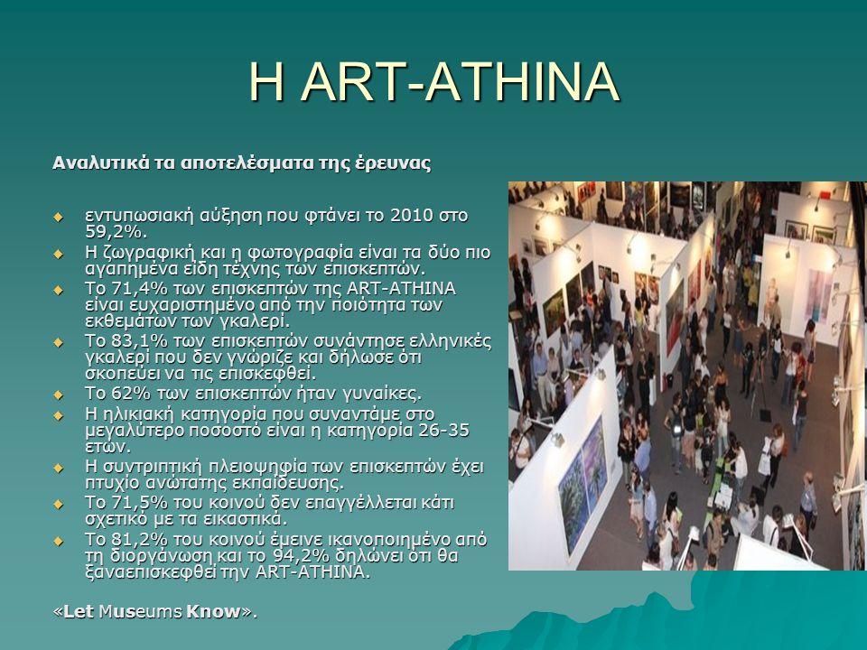 Η ART-ATHINA Αναλυτικά τα αποτελέσματα της έρευνας  εντυπωσιακή αύξηση που φτάνει το 2010 στο 59,2%.