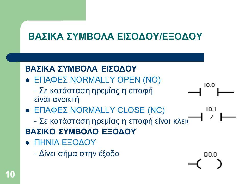 10 ΒΑΣΙΚΑ ΣΥΜΒΟΛΑ ΕΙΣΟΔΟΥ/ΕΞΟΔΟΥ ΒΑΣΙΚΑ ΣΥΜΒΟΛΑ ΕΙΣΟΔΟΥ ΕΠΑΦΕΣ NORMALLY OPEN (NO) - Σε κατάσταση ηρεμίας η επαφή είναι ανοικτή ΕΠΑΦΕΣ NORMALLY CLOSE (