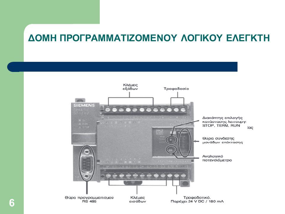 7 ΕΠΑΦΕΣ ΕΙΣΟΔΟΥ ΕΠΑΦΕΣ ΕΞΟΔΟΥ ΜΙΚΡΟΕΛΕΓΚΤ ΗΣ Microcontroller (Mc) Μνήμη (2-8 KB) POWERSUPPLYPOWERSUPPLY COMMU- NICATIO N PORT (SERIAL, USB) ΔΟΜΗ ΠΡΟΓΡΑΜΜΑΤΙΖΟΜΕΝΟΥ ΛΟΓΙΚΟΥ ΕΛΕΓΚΤΗ