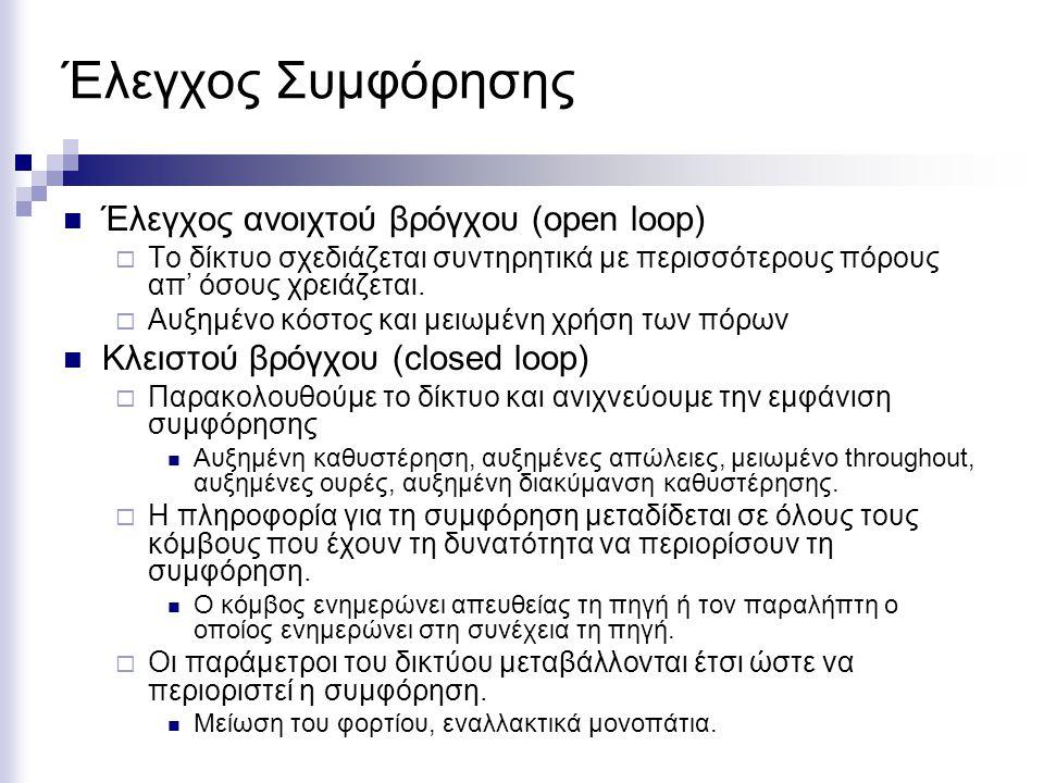 Έλεγχος Συμφόρησης Έλεγχος ανοιχτού βρόγχου (open loop)  Το δίκτυο σχεδιάζεται συντηρητικά με περισσότερους πόρους απ' όσους χρειάζεται.