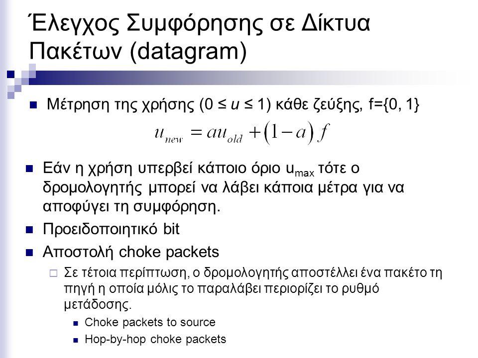 Έλεγχος Συμφόρησης σε Δίκτυα Πακέτων (datagram) Μέτρηση της χρήσης (0 ≤ u ≤ 1) κάθε ζεύξης, f={0, 1} Εάν η χρήση υπερβεί κάποιο όριο u max τότε ο δρομολογητής μπορεί να λάβει κάποια μέτρα για να αποφύγει τη συμφόρηση.