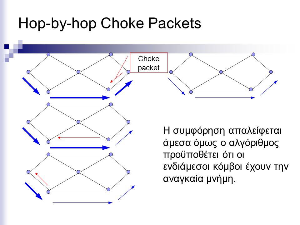 Hop-by-hop Choke Packets Choke packet Η συμφόρηση απαλείφεται άμεσα όμως ο αλγόριθμος προϋποθέτει ότι οι ενδιάμεσοι κόμβοι έχουν την αναγκαία μνήμη.