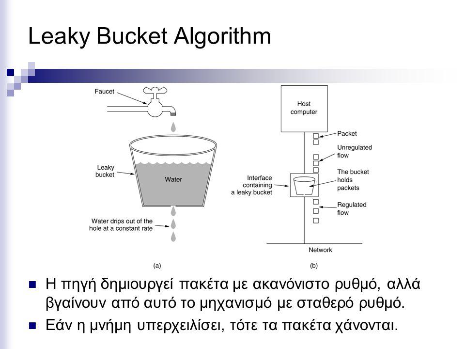 Leaky Bucket Algorithm Η πηγή δημιουργεί πακέτα με ακανόνιστο ρυθμό, αλλά βγαίνουν από αυτό το μηχανισμό με σταθερό ρυθμό.