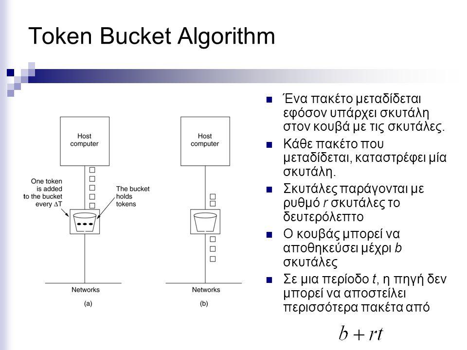 Token Bucket Algorithm Ένα πακέτο μεταδίδεται εφόσον υπάρχει σκυτάλη στον κουβά με τις σκυτάλες.