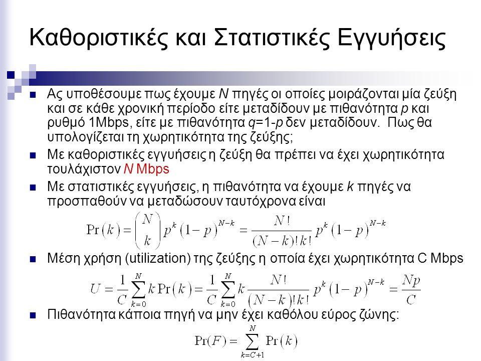 Καθοριστικές και Στατιστικές Εγγυήσεις Ας υποθέσουμε πως έχουμε N πηγές οι οποίες μοιράζονται μία ζεύξη και σε κάθε χρονική περίοδο είτε μεταδίδουν με πιθανότητα p και ρυθμό 1Mbps, είτε με πιθανότητα q=1-p δεν μεταδίδουν.
