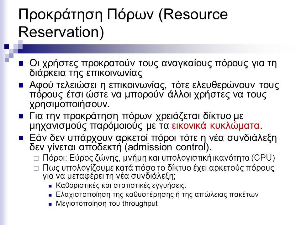 Προκράτηση Πόρων (Resource Reservation) Οι χρήστες προκρατούν τους αναγκαίους πόρους για τη διάρκεια της επικοινωνίας Αφού τελειώσει η επικοινωνίας, τότε ελευθερώνουν τους πόρους έτσι ώστε να μπορούν άλλοι χρήστες να τους χρησιμοποιήσουν.