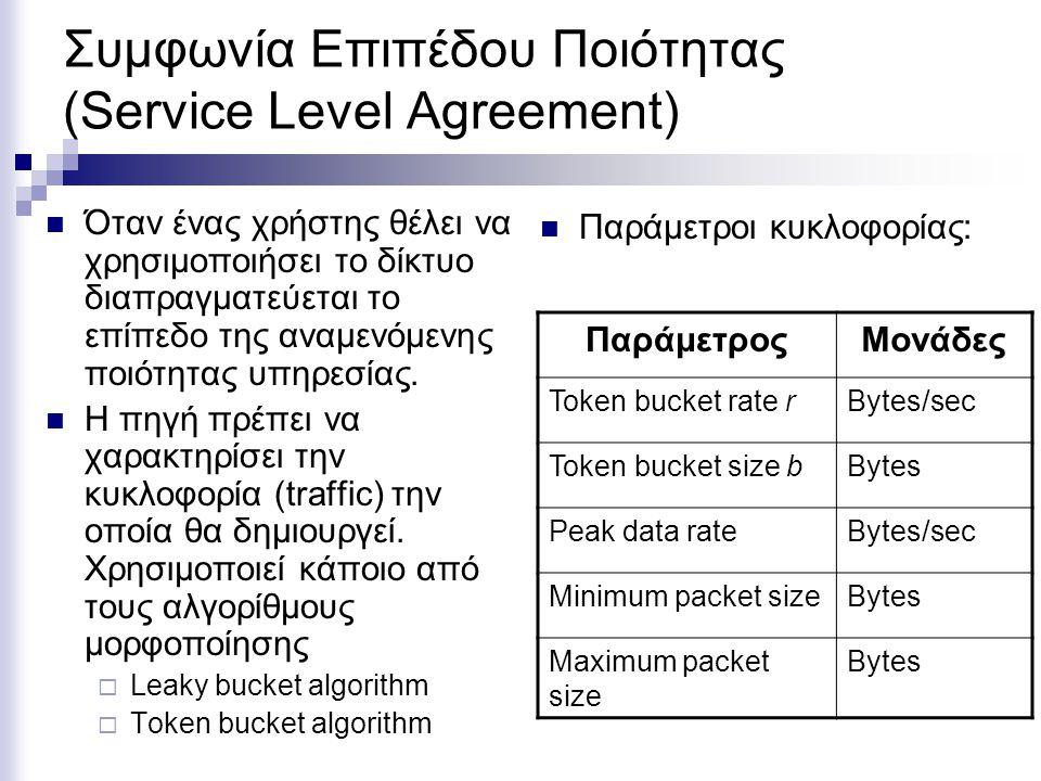 Συμφωνία Επιπέδου Ποιότητας (Service Level Agreement) Όταν ένας χρήστης θέλει να χρησιμοποιήσει το δίκτυο διαπραγματεύεται το επίπεδο της αναμενόμενης ποιότητας υπηρεσίας.