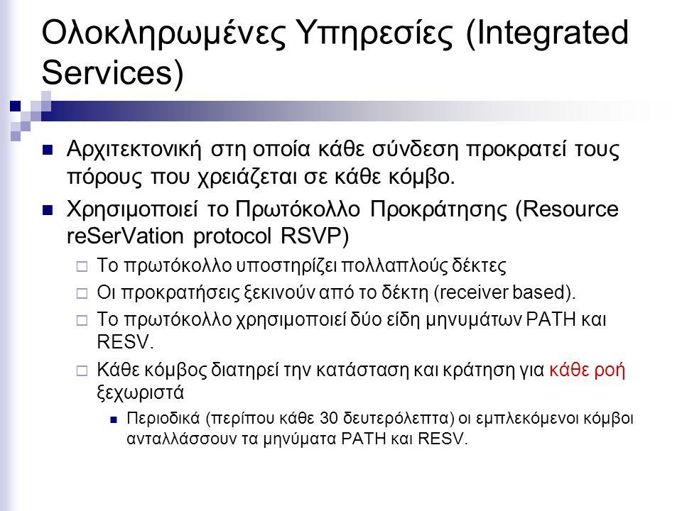 Ολοκληρωμένες Υπηρεσίες (Integrated Services) Αρχιτεκτονική στη οποία κάθε σύνδεση προκρατεί τους πόρους που χρειάζεται σε κάθε κόμβο.