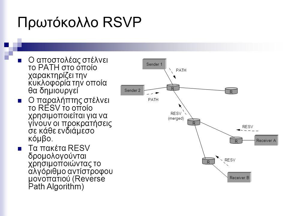 Πρωτόκολλο RSVP O αποστολέας στέλνει το PATH στο οποίο χαρακτηρίζει την κυκλοφορία την οποία θα δημιουργεί Ο παραλήπτης στέλνει το RESV το οποίο χρησιμοποιείται για να γίνουν οι προκρατήσεις σε κάθε ενδιάμεσο κόμβο.