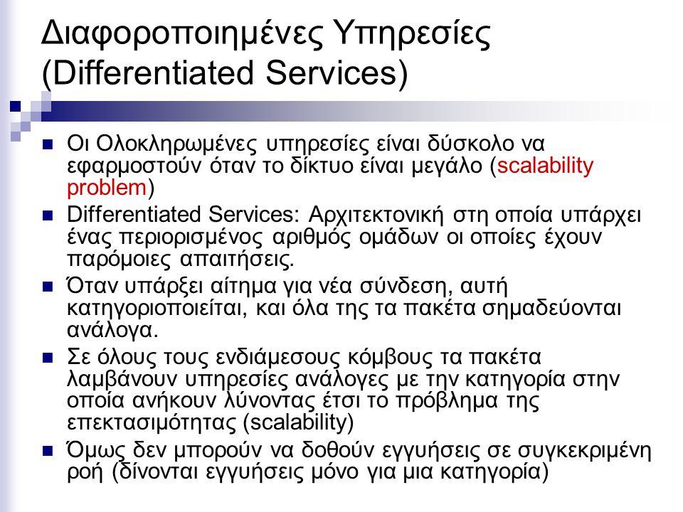 Διαφοροποιημένες Υπηρεσίες (Differentiated Services) Οι Ολοκληρωμένες υπηρεσίες είναι δύσκολο να εφαρμοστούν όταν το δίκτυο είναι μεγάλο (scalability problem) Differentiated Services: Αρχιτεκτονική στη οποία υπάρχει ένας περιορισμένος αριθμός ομάδων οι οποίες έχουν παρόμοιες απαιτήσεις.