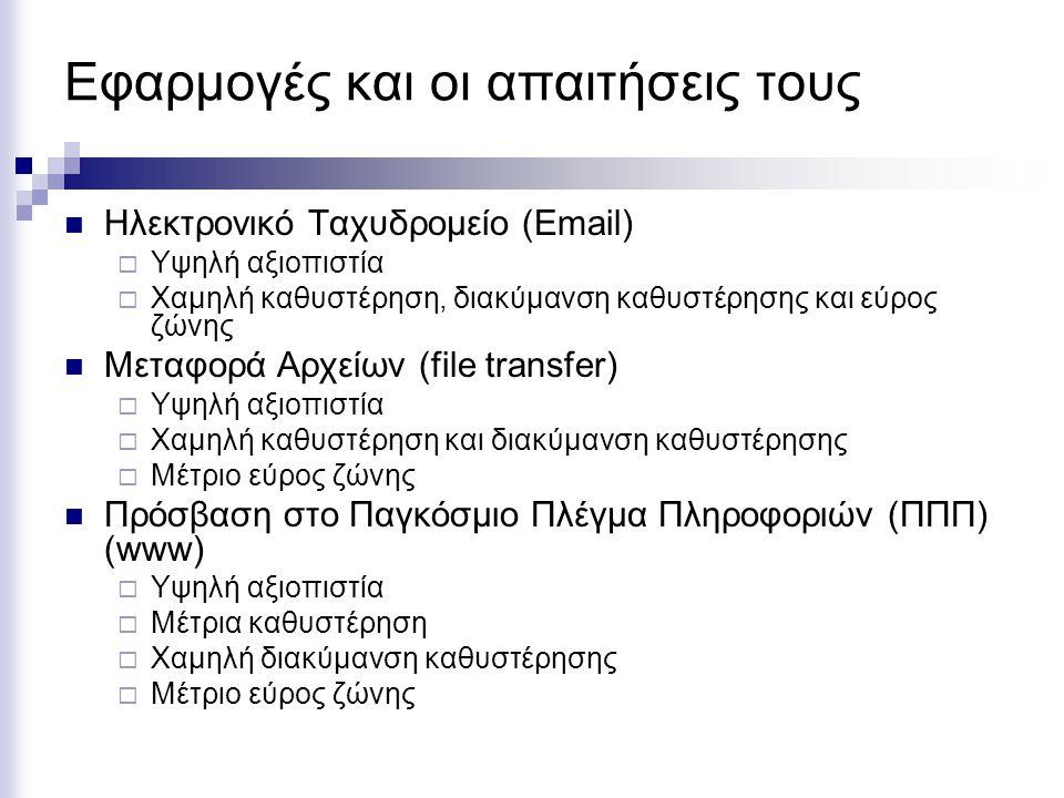 Εφαρμογές και οι απαιτήσεις τους Ηλεκτρονικό Ταχυδρομείο (Email)  Υψηλή αξιοπιστία  Χαμηλή καθυστέρηση, διακύμανση καθυστέρησης και εύρος ζώνης Μεταφορά Αρχείων (file transfer)  Υψηλή αξιοπιστία  Χαμηλή καθυστέρηση και διακύμανση καθυστέρησης  Μέτριο εύρος ζώνης Πρόσβαση στο Παγκόσμιο Πλέγμα Πληροφοριών (ΠΠΠ) (www)  Υψηλή αξιοπιστία  Μέτρια καθυστέρηση  Χαμηλή διακύμανση καθυστέρησης  Μέτριο εύρος ζώνης