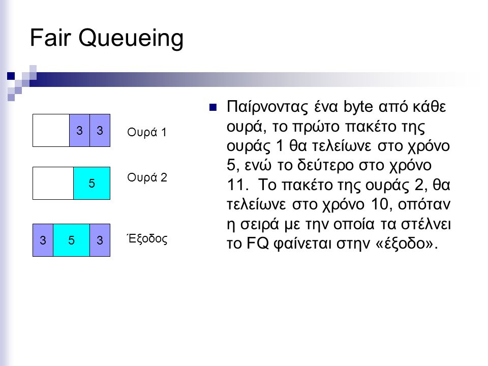 Fair Queueing Παίρνοντας ένα byte από κάθε ουρά, το πρώτο πακέτο της ουράς 1 θα τελείωνε στο χρόνο 5, ενώ το δεύτερο στο χρόνο 11.