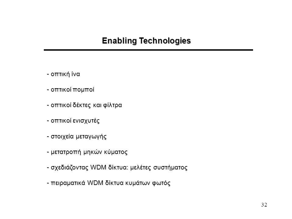 32 Enabling Technologies - οπτική ίνα - οπτικοί πομποί - οπτικοί δέκτες και φίλτρα - οπτικοί ενισχυτές - στοιχεία μεταγωγής - μετατροπή μηκών κύματος