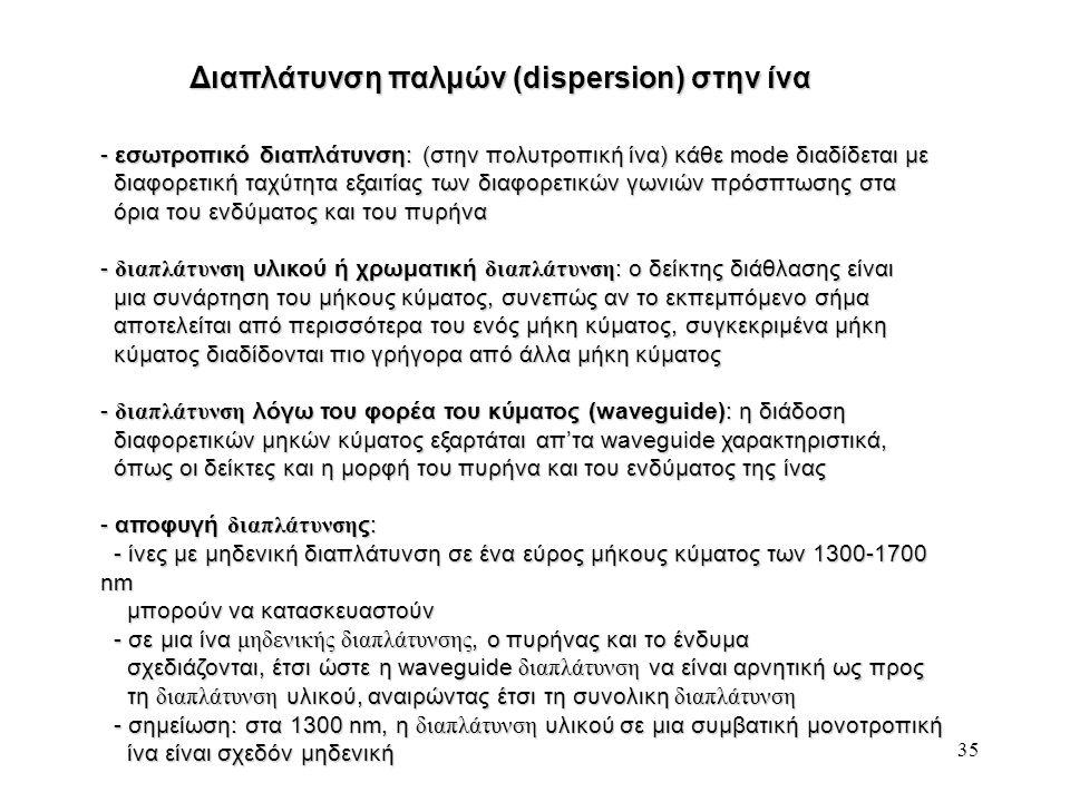 35 Διαπλάτυνση παλμών (dispersion) στην ίνα - εσωτροπικό διαπλάτυνση: (στην πολυτροπική ίνα) κάθε mode διαδίδεται με διαφορετική ταχύτητα εξαιτίας των