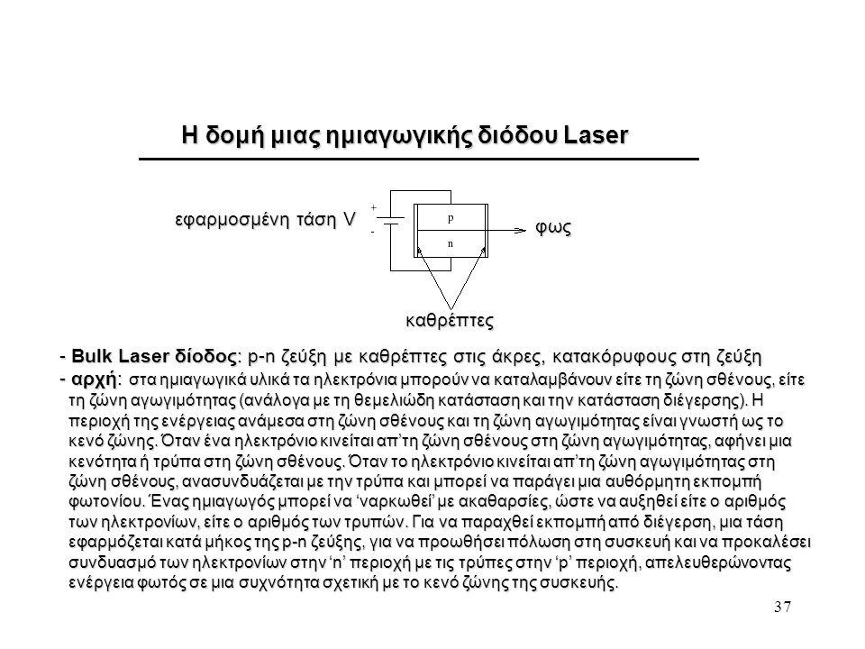 37 Η δομή μιας ημιαγωγικής διόδου Laser φως εφαρμοσμένη τάση V καθρέπτες - Bulk Laser δίοδος: p-n ζεύξη με καθρέπτες στις άκρες, κατακόρυφους στη ζεύξ