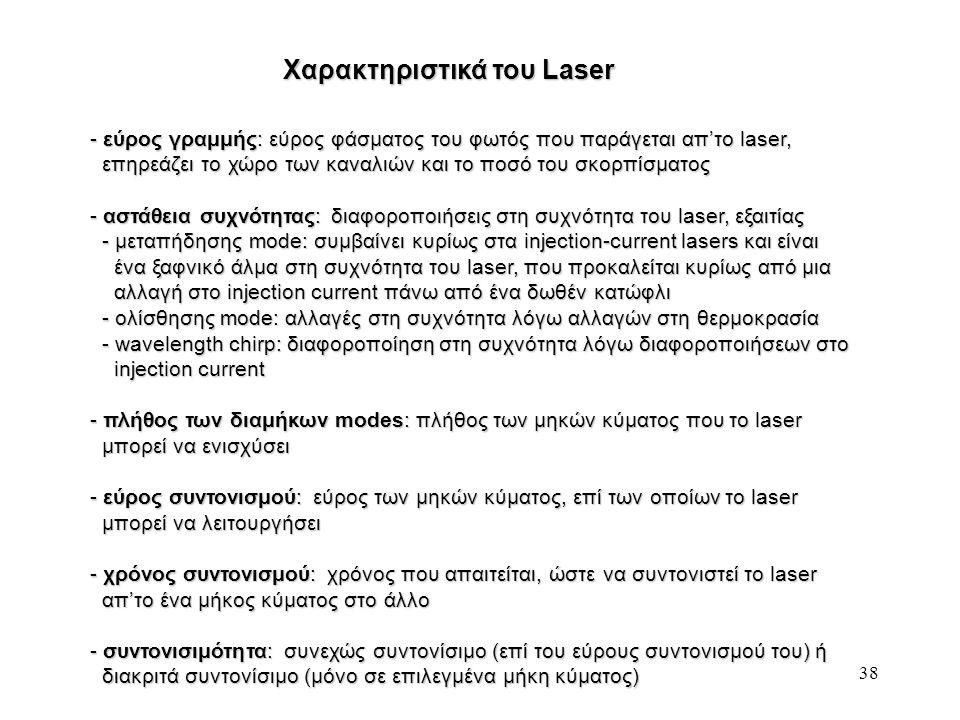 38 Χαρακτηριστικά του Laser - εύρος γραμμής: εύρος φάσματος του φωτός που παράγεται απ'το laser, επηρεάζει το χώρο των καναλιών και το ποσό του σκορπί