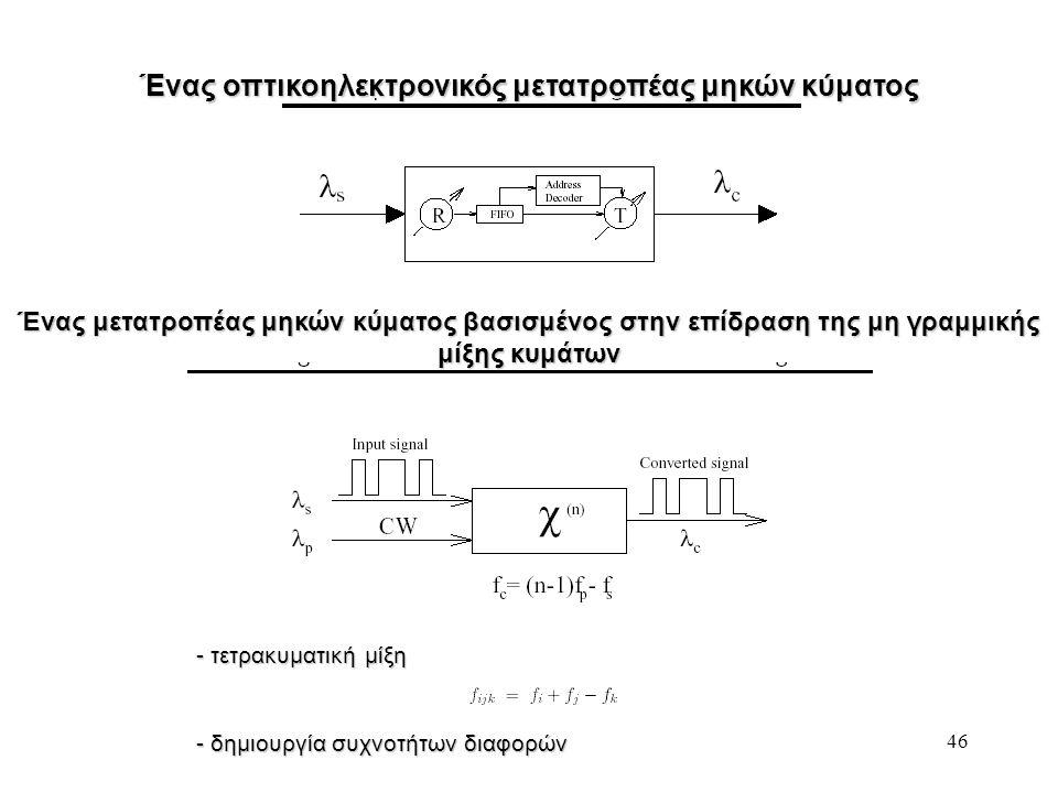 46 Ένας οπτικοηλεκτρονικός μετατροπέας μηκών κύματος Ένας μετατροπέας μηκών κύματος βασισμένος στην επίδραση της μη γραμμικής μίξης κυμάτων - τετρακυμ