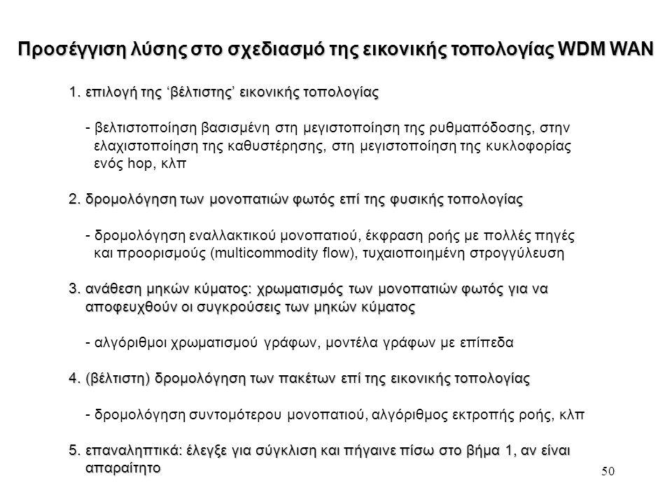 50 Προσέγγιση λύσης στο σχεδιασμό της εικονικής τοπολογίας WDM WAN 1. επιλογή της 'βέλτιστης' εικονικής τοπολογίας - βελτιστοποίηση βασισμένη στη μεγι