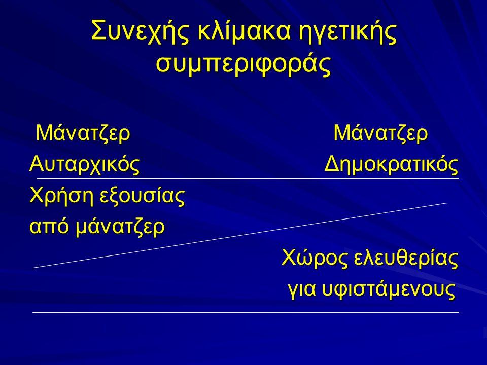 Συνεχής κλίμακα ηγετικής συμπεριφοράς Μάνατζερ Μάνατζερ Μάνατζερ Μάνατζερ Αυταρχικός Δημοκρατικός Χρήση εξουσίας από μάνατζερ Χώρος ελευθερίας Χώρος ε