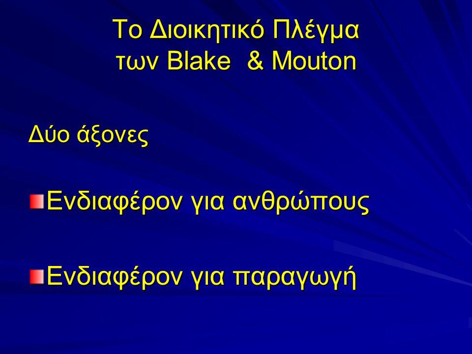 Το Διοικητικό Πλέγμα των Blake & Mouton Δύο άξονες Ενδιαφέρον για ανθρώπους Ενδιαφέρον για παραγωγή