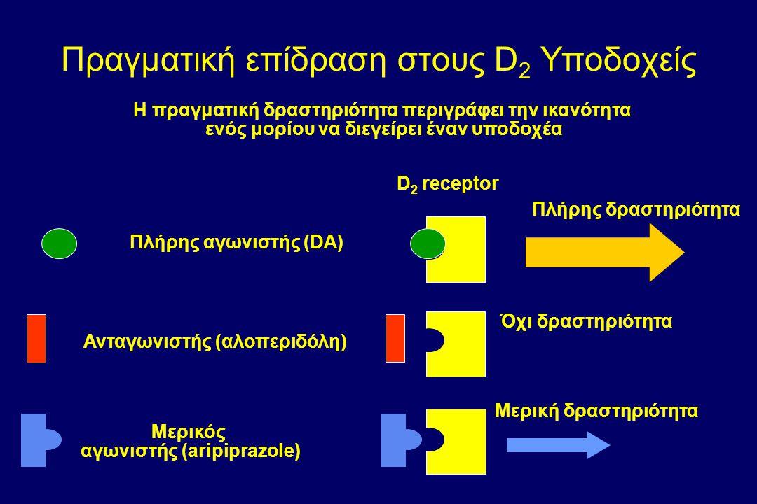 Πραγματική επίδραση στους D 2 Υποδοχείς Η πραγματική δραστηριότητα περιγράφει την ικανότητα ενός μορίου να διεγείρει έναν υποδοχέα Όχι δραστηριότητα Α