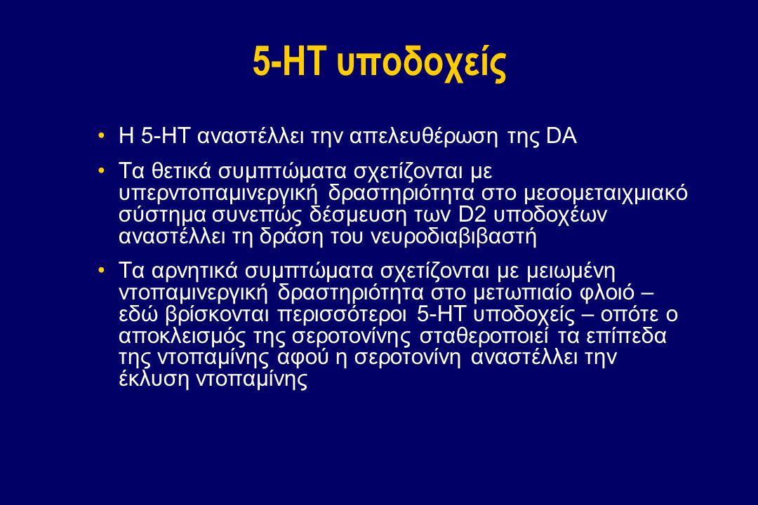 5-HT υποδοχείς Η 5-ΗΤ αναστέλλει την απελευθέρωση της DA Τα θετικά συμπτώματα σχετίζονται με υπερντοπαμινεργική δραστηριότητα στο μεσομεταιχμιακό σύστ