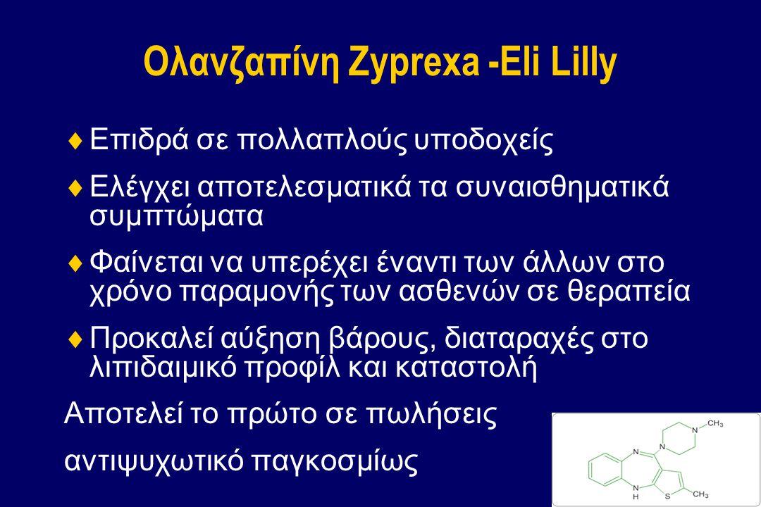 Ολανζαπίνη Zyprexa -Eli Lilly  Επιδρά σε πολλαπλούς υποδοχείς  Ελέγχει αποτελεσματικά τα συναισθηματικά συμπτώματα  Φαίνεται να υπερέχει έναντι των
