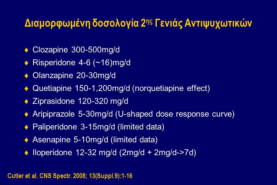 Διαμορφωμένη δοσολογία 2 ης Γενιάς Αντιψυχωτικών  Clozapine 300-500mg/d  Risperidone 4-6 (~16)mg/d  Olanzapine 20-30mg/d  Quetiapine 150-1,200mg/d
