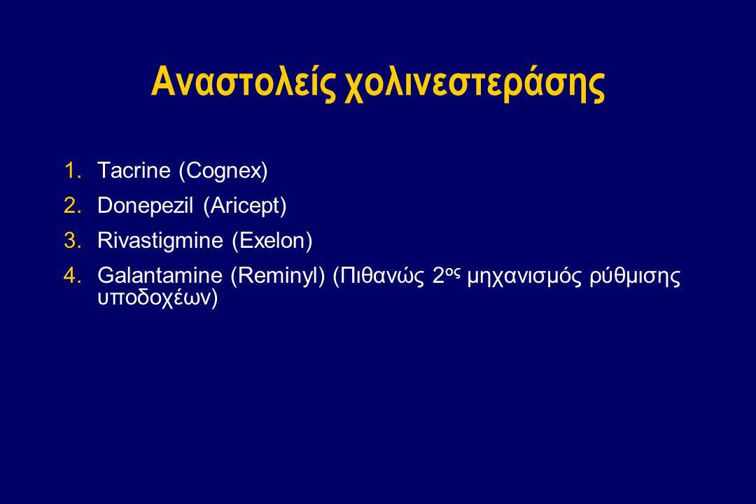 Αναστολείς χολινεστεράσης 1.Tacrine (Cognex) 2.Donepezil (Aricept) 3.Rivastigmine (Exelon) 4.Galantamine (Reminyl) (Πιθανώς 2 ος μηχανισμός ρύθμισης υ