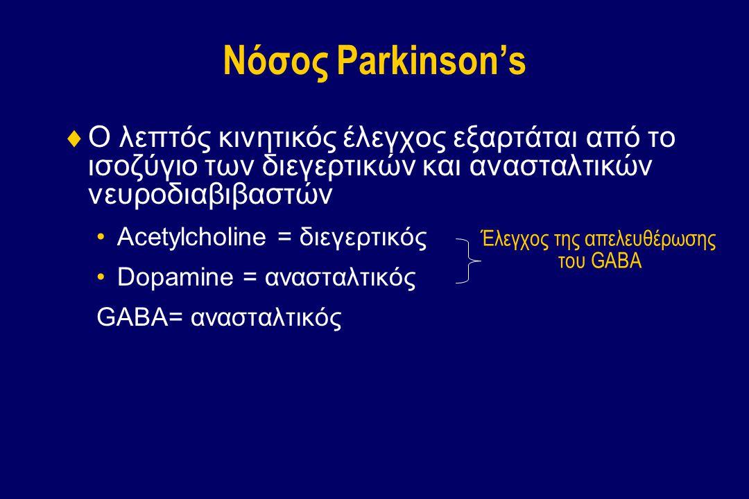 Νόσος Parkinson's  Ο λεπτός κινητικός έλεγχος εξαρτάται από το ισοζύγιο των διεγερτικών και ανασταλτικών νευροδιαβιβαστών Acetylcholine = διεγερτικός