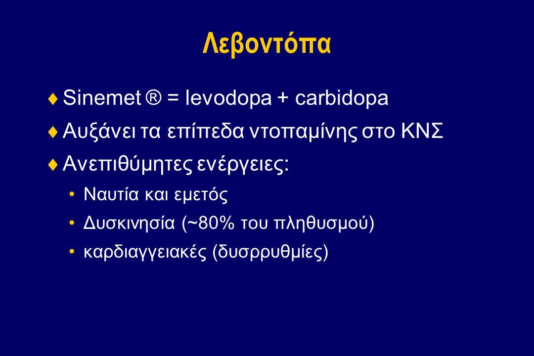 Λεβοντόπα  Sinemet ® = levodopa + carbidopa  Αυξάνει τα επίπεδα ντοπαμίνης στο ΚΝΣ  Ανεπιθύμητες ενέργειες: Ναυτία και εμετός Δυσκινησία (~80% του