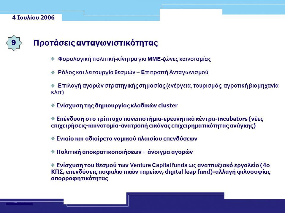 4 Ιουλίου 2006 Προτάσεις ανταγωνιστικότητας 9 Φορολογική πολιτική-κίνητρα για ΜΜΕ-ζώνες καινοτομίας Ρόλος και λειτουργία θεσμών – Επιτροπή Ανταγωνισμού Επιλογή αγορών στρατηγικής σημασίας (ενέργεια, τουρισμός, αγροτική βιομηχανία κλπ) Ενίσχυση της δημιουργίας κλαδικών cluster Επένδυση στο τρίπτυχο πανεπιστήμια-ερευνητικά κέντρα-incubators (νέες επιχειρήσεις-καινοτομία-ανατροπή εικόνας επιχειρηματικότητας ανάγκης) Ενιαίο και αδιαίρετο νομικού πλαισίου επενδύσεων Πολιτική αποκρατικοποιήσεων – άνοιγμα αγορών Ενίσχυση του θεσμού των Venture Capital funds ως ανατπυξιακό εργαλείο (4ο ΚΠΣ, επενδύσεις ασφαλιστικών ταμείων, digital leap fund)-αλλαγή φιλοσοφίας απορροφητικότητας