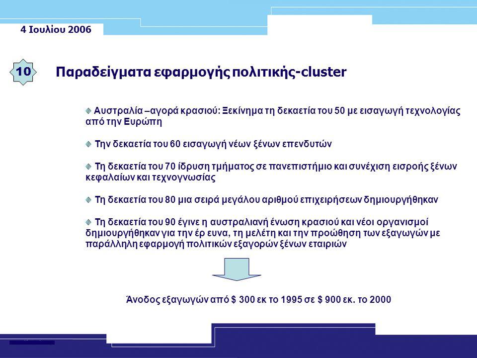 4 Ιουλίου 2006 Παραδείγματα εφαρμογής πολιτικής-cluster 10 Αυστραλία –αγορά κρασιού: Ξεκίνημα τη δεκαετία του 50 με εισαγωγή τεχνολογίας από την Ευρώπ