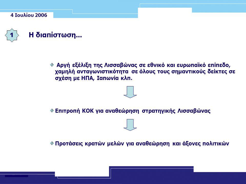 4 Ιουλίου 2006 Η διαπίστωση... 1 Αργή εξέλιξη της Λισσαβώνας σε εθνικό και ευρωπαϊκό επίπεδο, χαμηλή ανταγωνιστικότητα σε όλους τους σημαντικούς δείκτ
